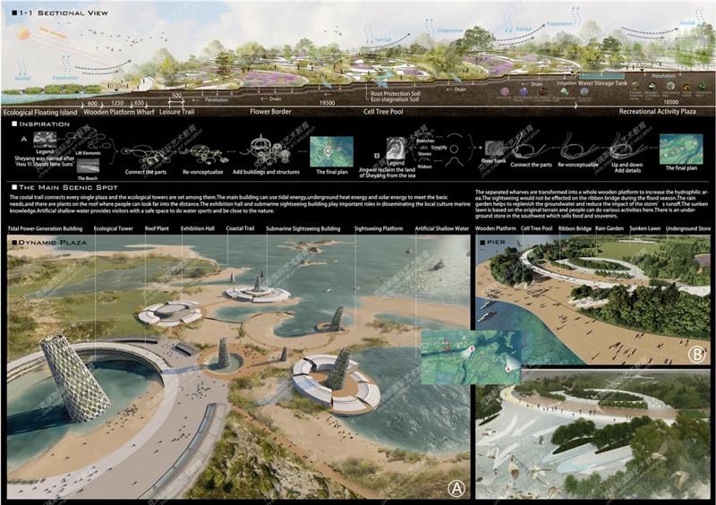 亚洲第一   新加坡国立大学景观专业硕士录取作品集案例